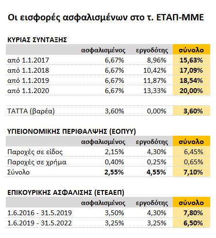 PINAKAS-EISFORON-ETAP-MME.png